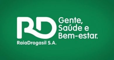 RD – RaiaDrogasil