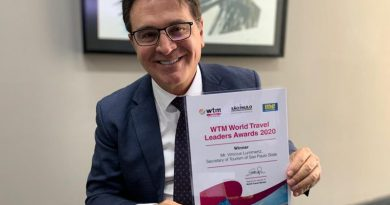 """Prêmio Líderes do ano 2020"""